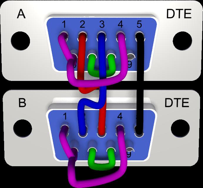 Как сделать com кабель