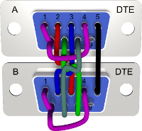 5-wire cross