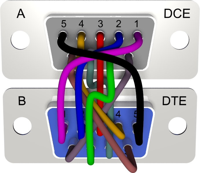 Rs S on Rj45 Ether Connector Wiring Diagram