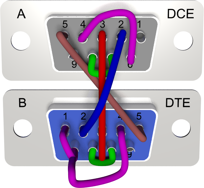 no handshake rs232 wiring diagram