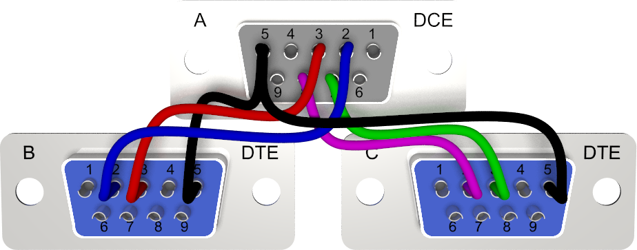 rs485 2 wire diagram images the following format applies to rj11 to db9 adapter pinout diagram female on rs232 splitter schematic